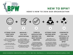 BPW Member Flow Chart